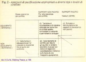alberto-grafico14