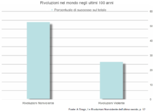 alberto-grafico18