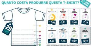 costo-maglietta